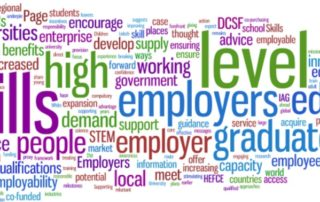 Word cloud- Skills Employers, Graduates, workforce