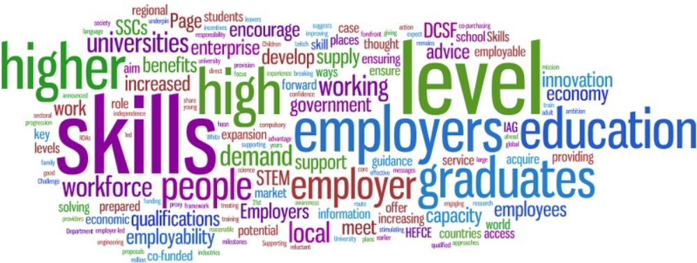 Word cloud- Skills Employers, Graduates, workforce
